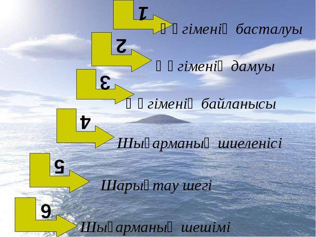 1 2 3 4 5 6 Әңгіменің басталуы Әңгіменің дамуы Әңгіменің байланысы Шығарманы...