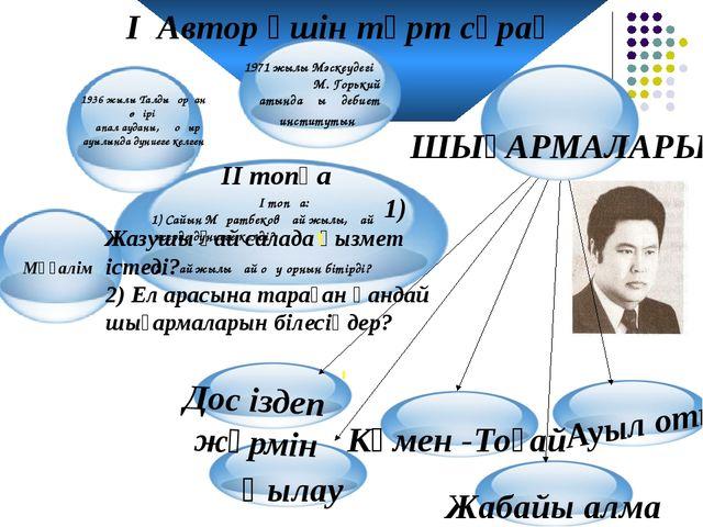І топқа: 1) Сайын Мұратбеков қай жылы, қай жерде дүниеге келді? 2) Қай жылы...