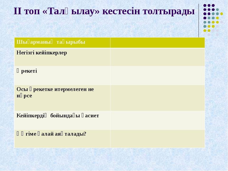 ІІ топ «Талқылау» кестесін толтырады  Шығарманың тақырыбы Негізгі кейіпкерле...