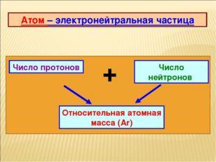 Атом – электронейтральная частица Число нейтронов Число протонов + Относитель
