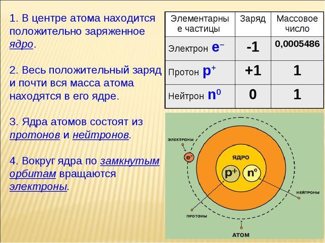 1. В центре атома находится положительно заряженное ядро. 2. Весь положительн...