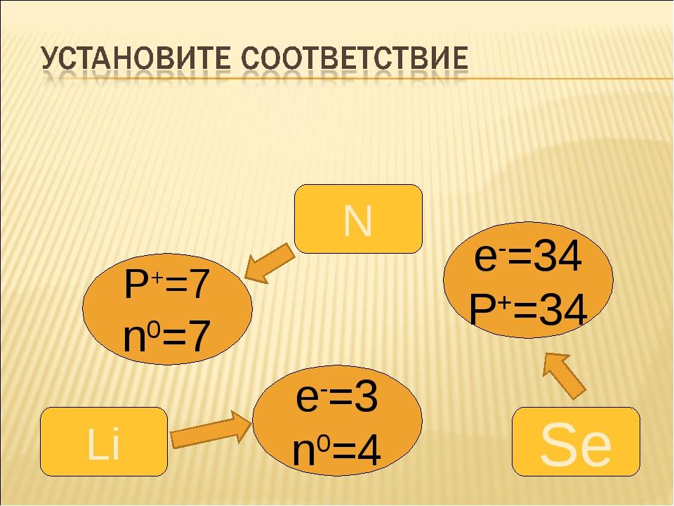 P+=7 n0=7 e-=34 P+=34 e-=3 n0=4 N Se Li
