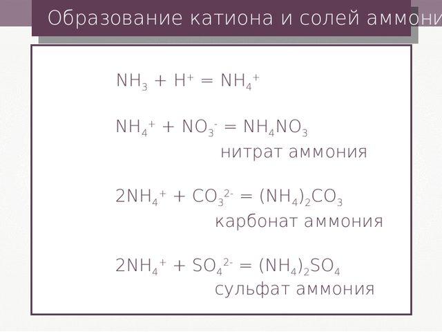 Образование катиона и солей аммония NH3 + H+ = NH4+ NH4+ + NO3- = NH4NO3 нитр...