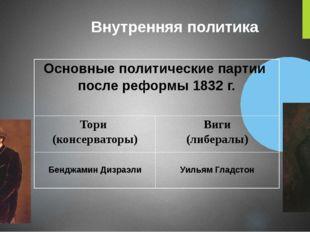Внутренняя политика Основные политические партии после реформы 1832 г. Тори (
