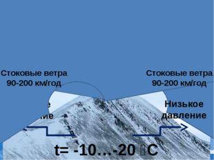 Стоковые ветра Низькое давление Високое давление t= -40…-50 ⁰C t= -10…-20 ⁰C