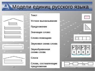 Модели единиц русского языка Текст Устное высказывание Предложение Значащее