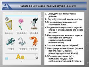 1. Определение темы урока детьми. 2. Звукобуквенный анализ слова. 3.Определен