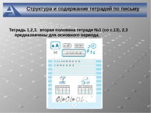 Структура и содержание тетрадей по письму Тетрадь 1,2,3. вторая половина тетр