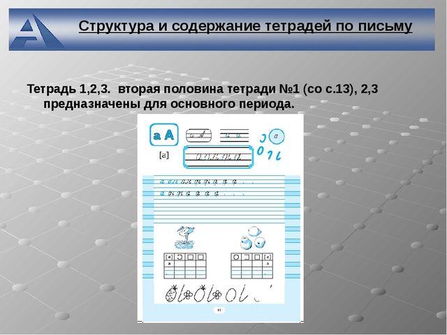 Структура и содержание тетрадей по письму Тетрадь 1,2,3. вторая половина тетр...