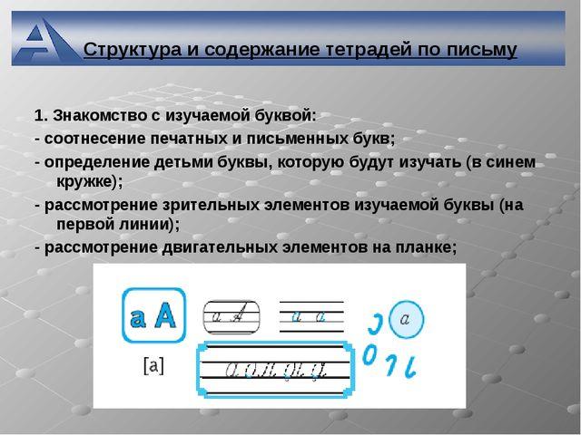 Структура и содержание тетрадей по письму 1. Знакомство с изучаемой буквой:...