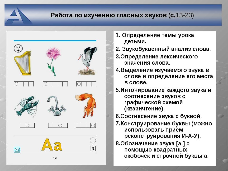1. Определение темы урока детьми. 2. Звукобуквенный анализ слова. 3.Определен...