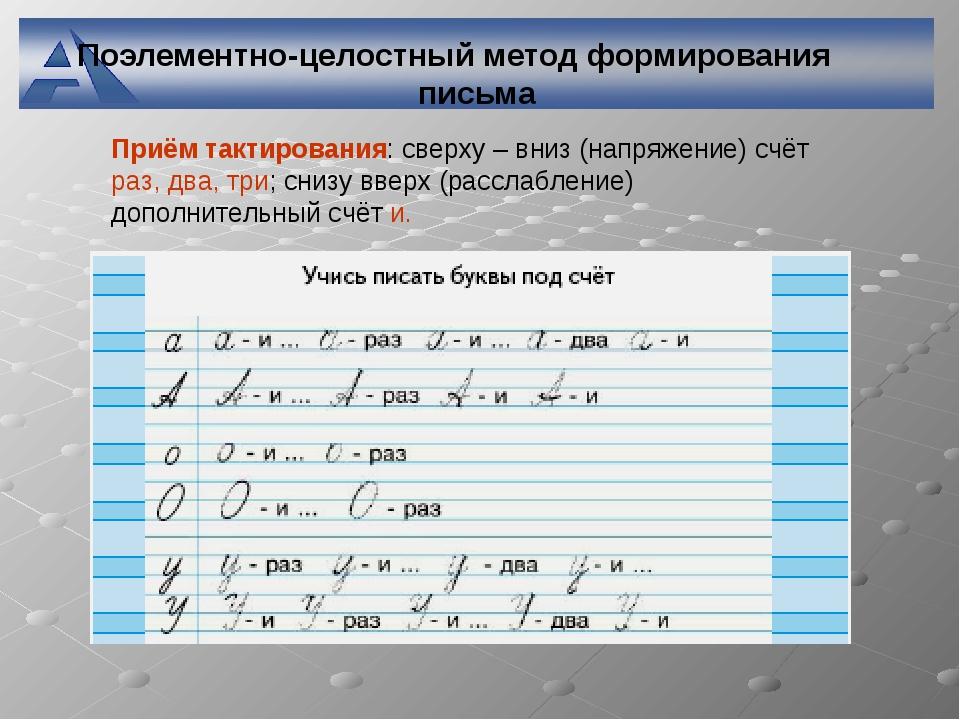 Поэлементно-целостный метод формирования письма Приём тактирования: сверху –...