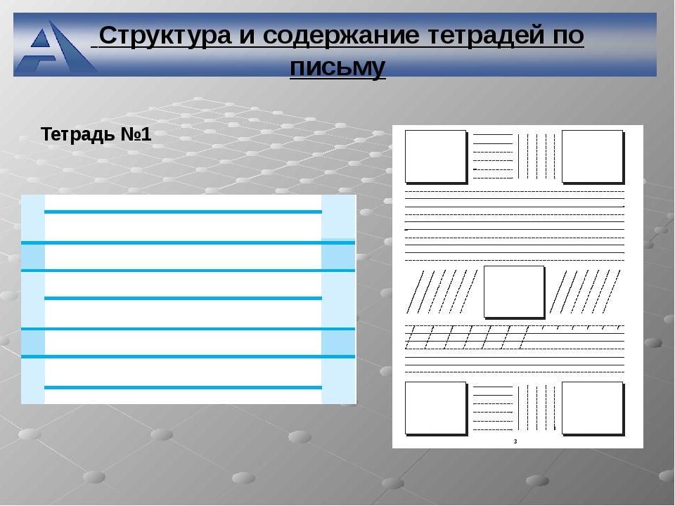 Структура и содержание тетрадей по письму Тетрадь №1