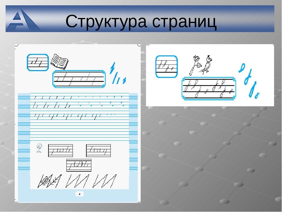 Структура страниц