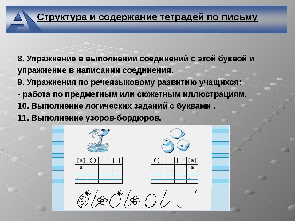 Структура и содержание тетрадей по письму 8. Упражнение в выполнении соединен...