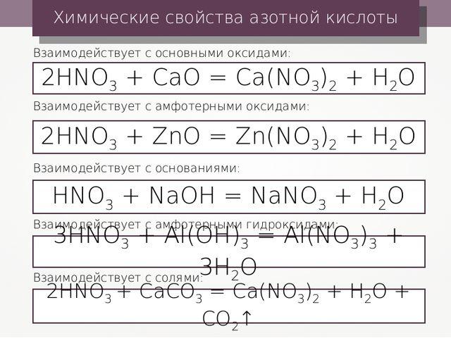 2HNO3 + СаО = Са(NO3)2 + Н2О Химические свойства азотной кислоты Взаимодейств...