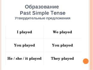 Образование Past Simple Tense Утвердительные предложения : I played We played