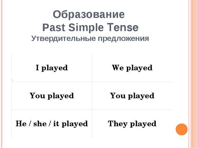 Образование Past Simple Tense Утвердительные предложения : I played We played...