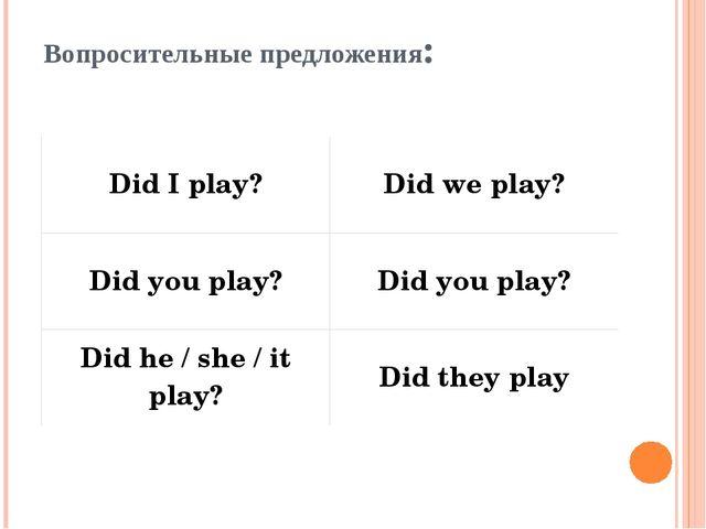 Вопросительные предложения: Did I play? Did we play? Did you play? Did you pl...