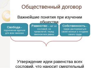 Общественный договор Важнейшие понятия при изучении общества: Утверждение иде
