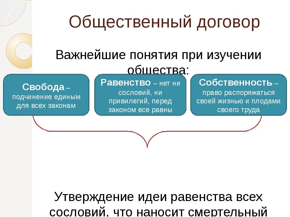 Общественный договор Важнейшие понятия при изучении общества: Утверждение иде...