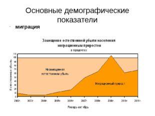 Основные демографические показатели миграция