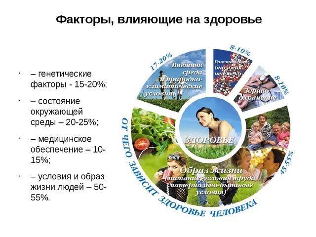 Факторы, влияющие на здоровье – генетические факторы - 15-20%; – состояние ок...