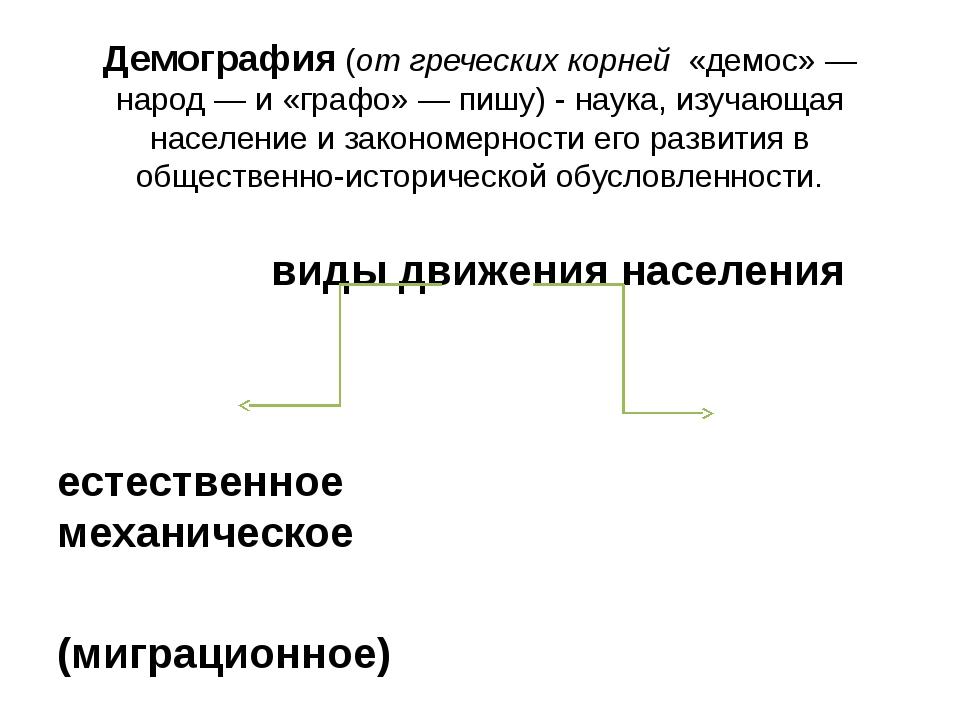 Демография (от греческих корней «демос» — народ — и «графо» — пишу) - наука,...
