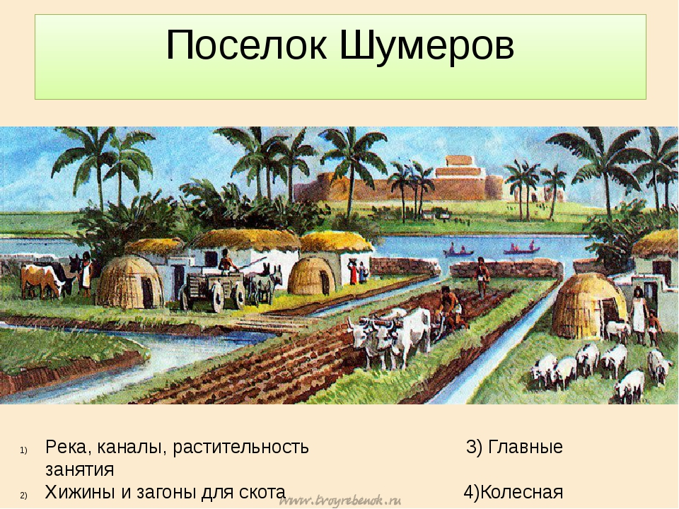 Поселок Шумеров Река, каналы, растительность 3) Главные занятия Хижины и заго...