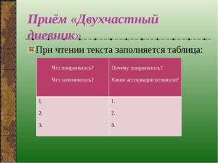 Приём «Двухчастный дневник» При чтении текста заполняется таблица: Чтопонрави