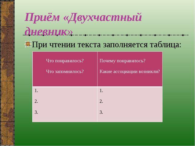 Приём «Двухчастный дневник» При чтении текста заполняется таблица: Чтопонрави...