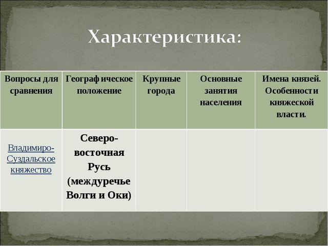 Вопросы для сравненияГеографическое положениеКрупные городаОсновные заняти...