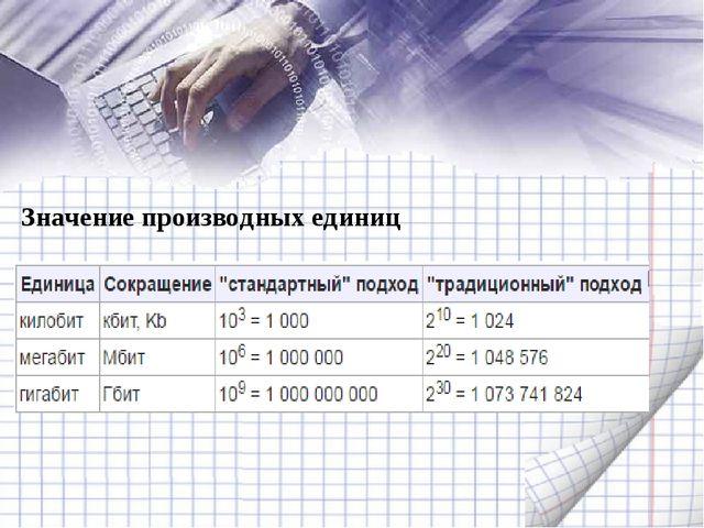 Значение производных единиц