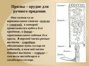 Прялка – орудие для ручного прядения. Она состояла из вертикального стояка –н