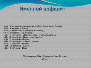 «А» - 4 человека – Анастасия, Алёна, Александр, Адьяна «Б» - 1 человек - Бато
