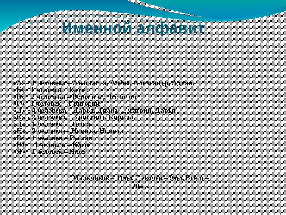 «А» - 4 человека – Анастасия, Алёна, Александр, Адьяна «Б» - 1 человек - Бато...