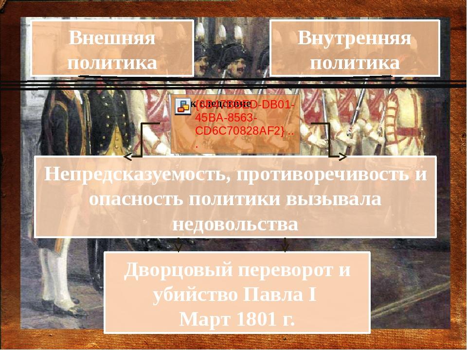 Внешняя политика Внутренняя политика Дворцовый переворот и убийство Павла I...