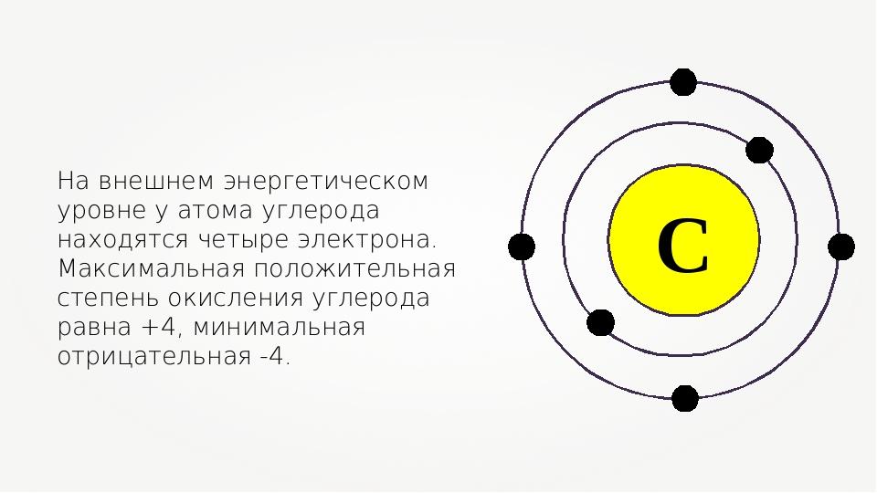 С На внешнем энергетическом уровне у атома углерода находятся четыре электрон...