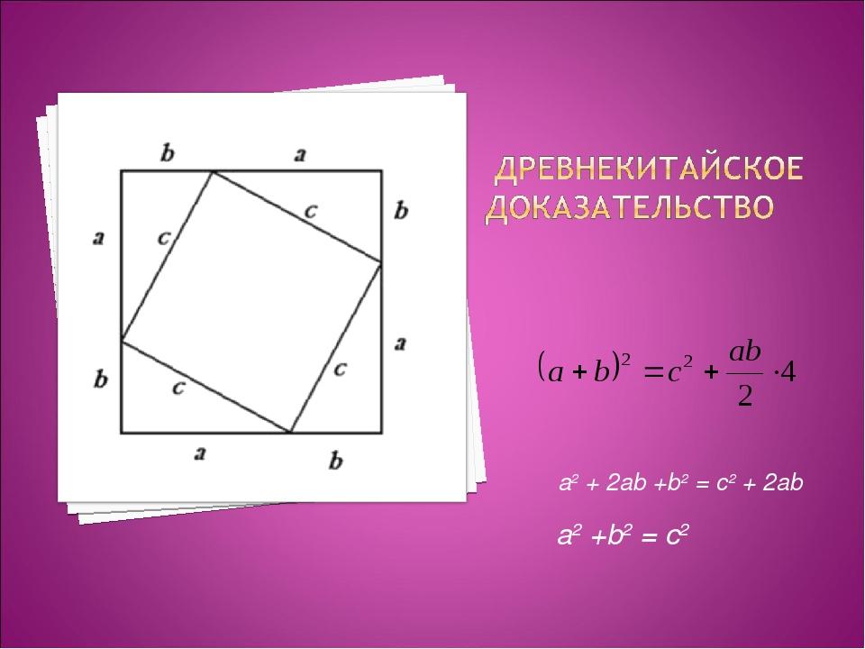 a2 + 2ab +b2 = c2 + 2ab a2 +b2 = c2
