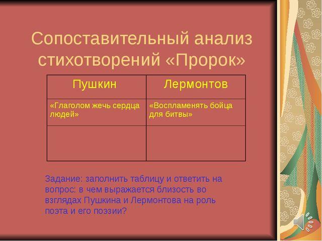 Сопоставительный анализ стихотворений «Пророк» Задание: заполнить таблицу и о...