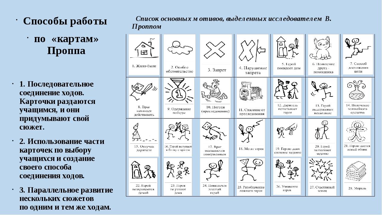 Список основных мотивов, выделенных исследователем В. Проппом Способы работы...