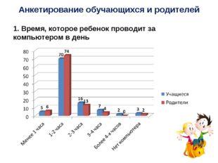 Анкетирование обучающихся и родителей 1. Время, которое ребенок проводит за к