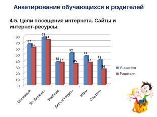 Анкетирование обучающихся и родителей 4-5. Цели посещения интернета. Сайты и