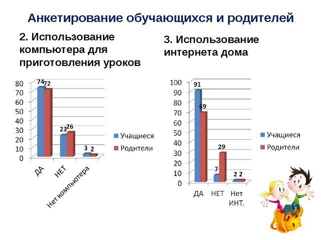 Анкетирование обучающихся и родителей 2. Использование компьютера для пригото...