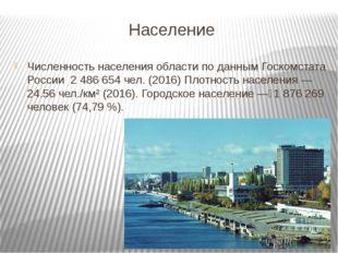 Население Численность населения области по данным Госкомстата России 24866
