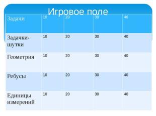 Число 40 является суммой двух слагаемых : возраста Вани; возраста отца. Через