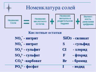 Номенклатура солей Название Соли Название кислотного остатка Название металла