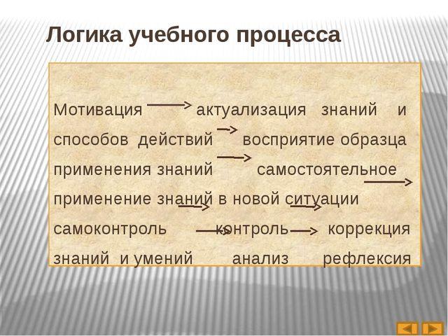 Описание географического положения гор по плану