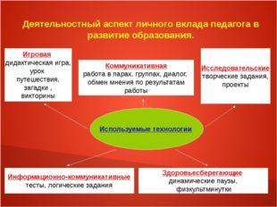 Деятельностный аспект личного вклада педагога в развитие образования. Использ