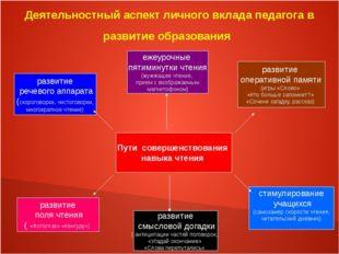 Деятельностный аспект личного вклада педагога в развитие образования Пути сов
